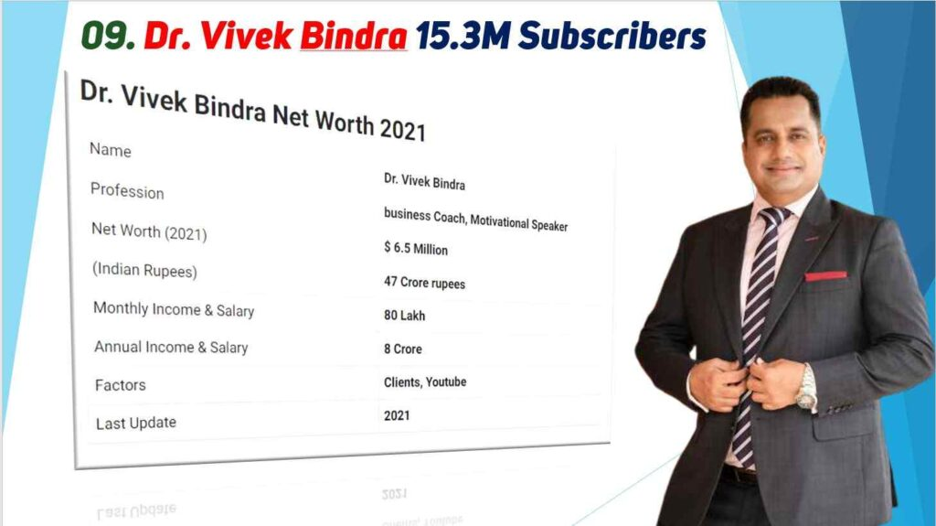 Dr. Vivek Bindra Net Worth 2021