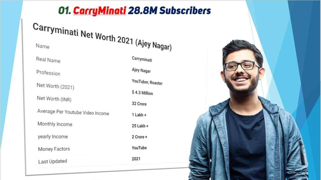 CarryMinati Net Worth 2021