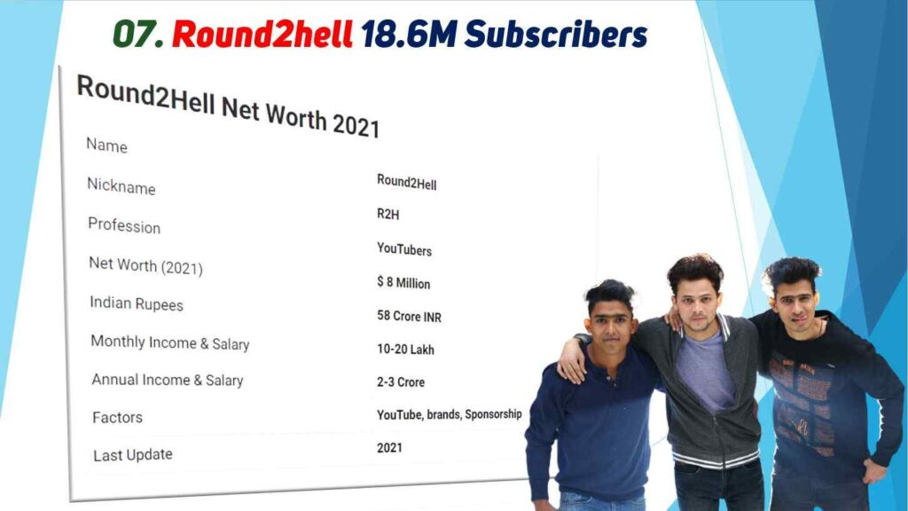 Round2hell Net Worth 2021