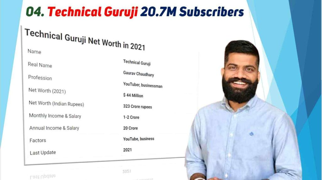 Technical Guruji Net Worth 2021